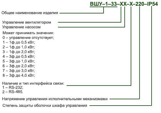 Схема ВШУ ВЕНТ.jpg