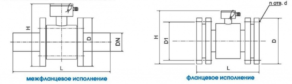 Размеры ВИРС-М с МК.jpg