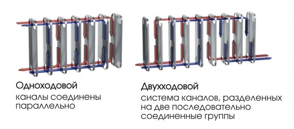 Теплообменник ВТ 3.jpg