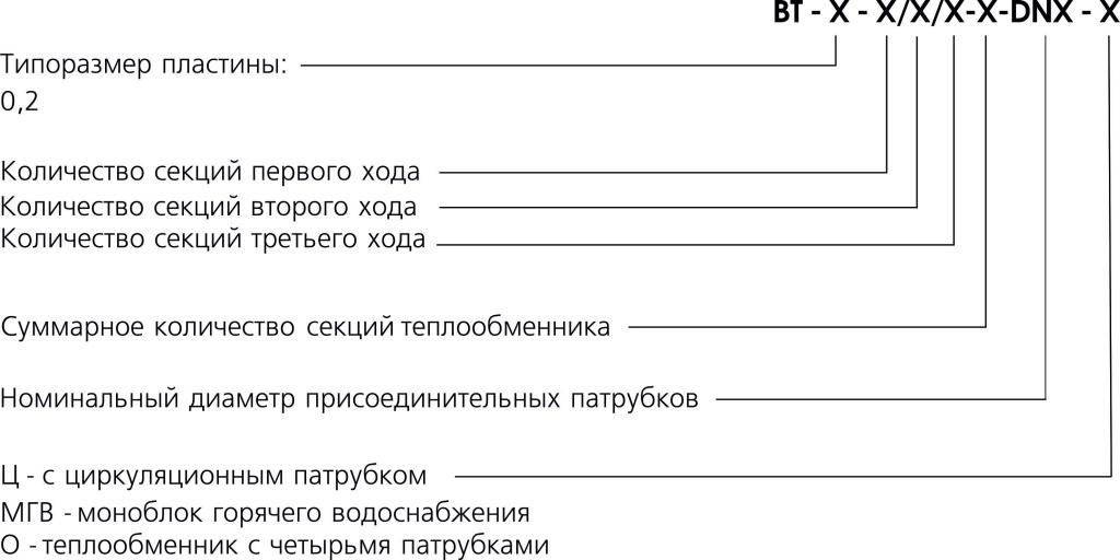 Полуразборный.jpg