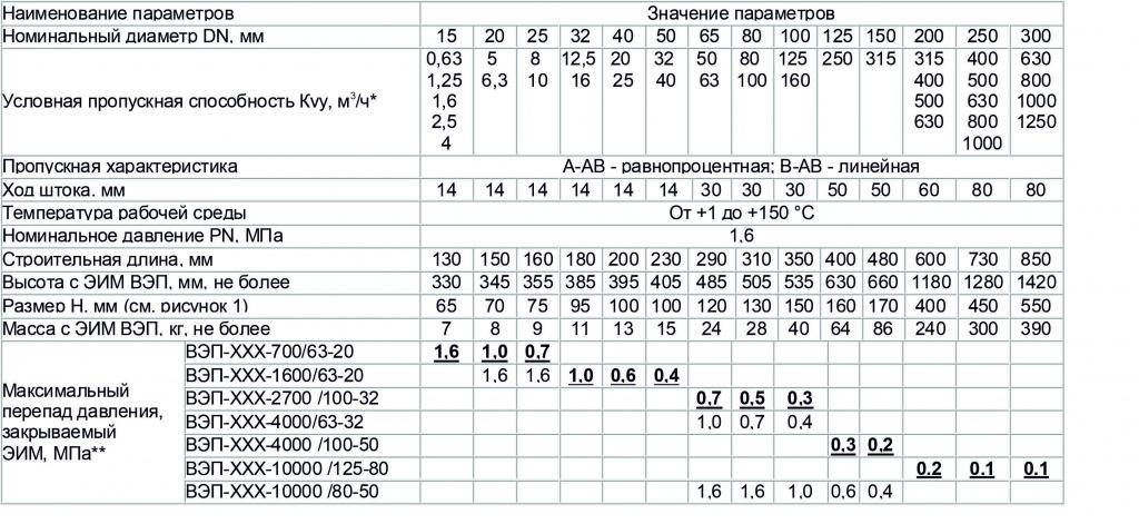 ВКТР_таблица_02_10_19.jpg